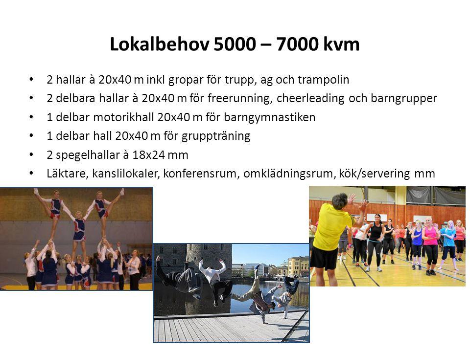 Lokalbehov 5000 – 7000 kvm 2 hallar à 20x40 m inkl gropar för trupp, ag och trampolin.