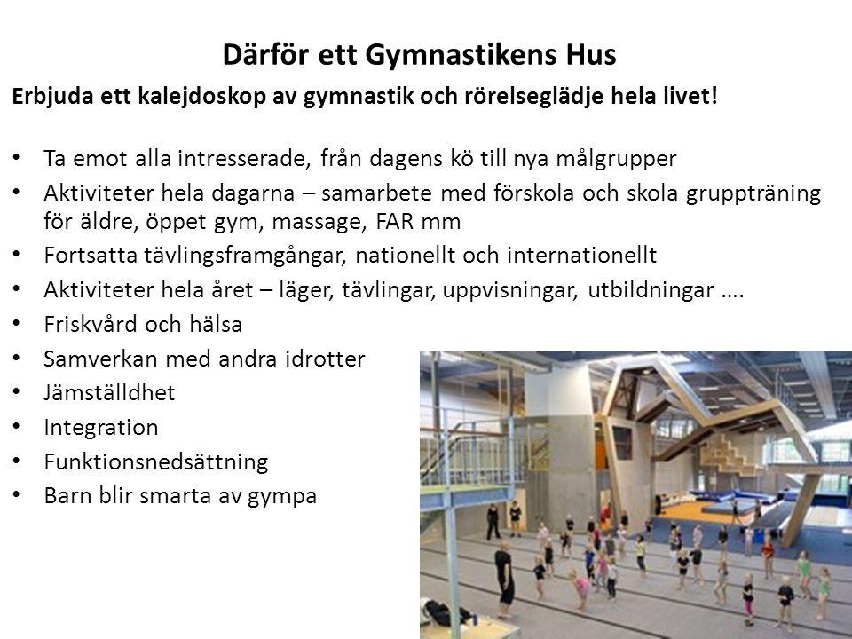 Därför ett Gymnastikens Hus