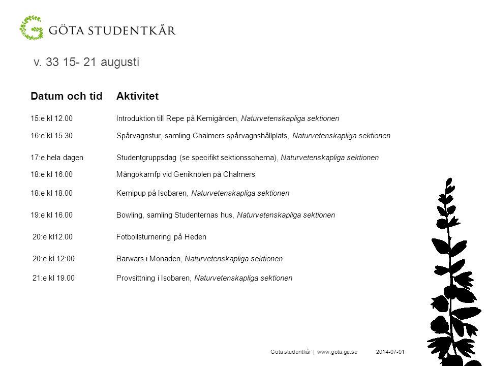 v. 33 15- 21 augusti Datum och tid Aktivitet 15:e kl 12.00