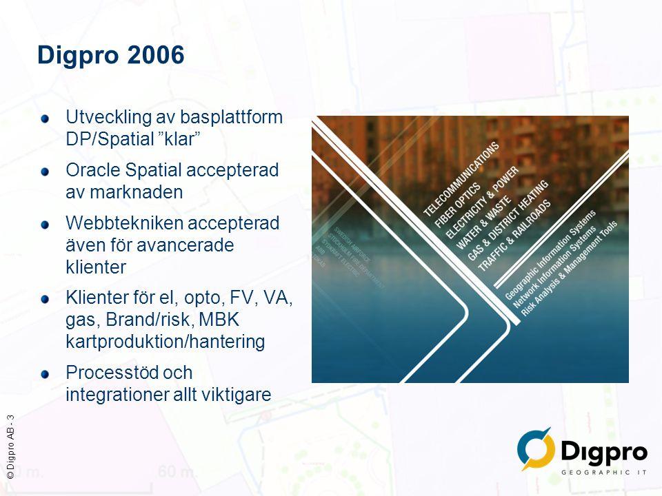 Digpro 2006 Utveckling av basplattform DP/Spatial klar