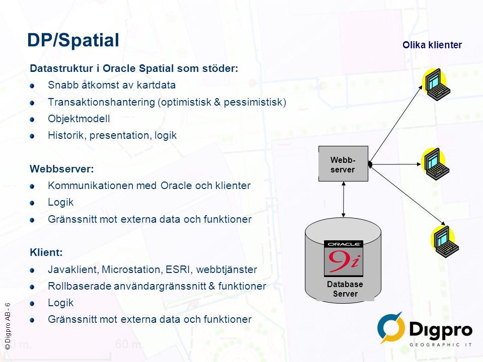 DP/Spatial Datastruktur i Oracle Spatial som stöder: