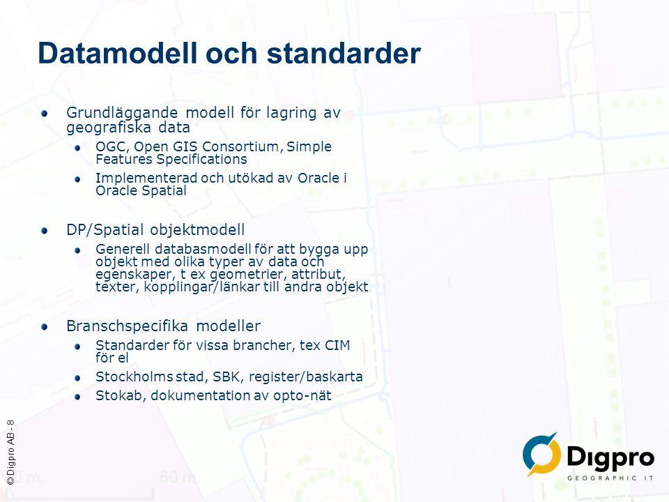 Datamodell och standarder
