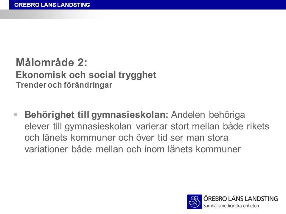 Målområde 2: Ekonomisk och social trygghet Trender och förändringar