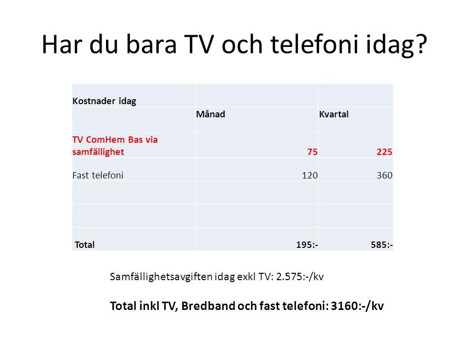 Har du bara TV och telefoni idag
