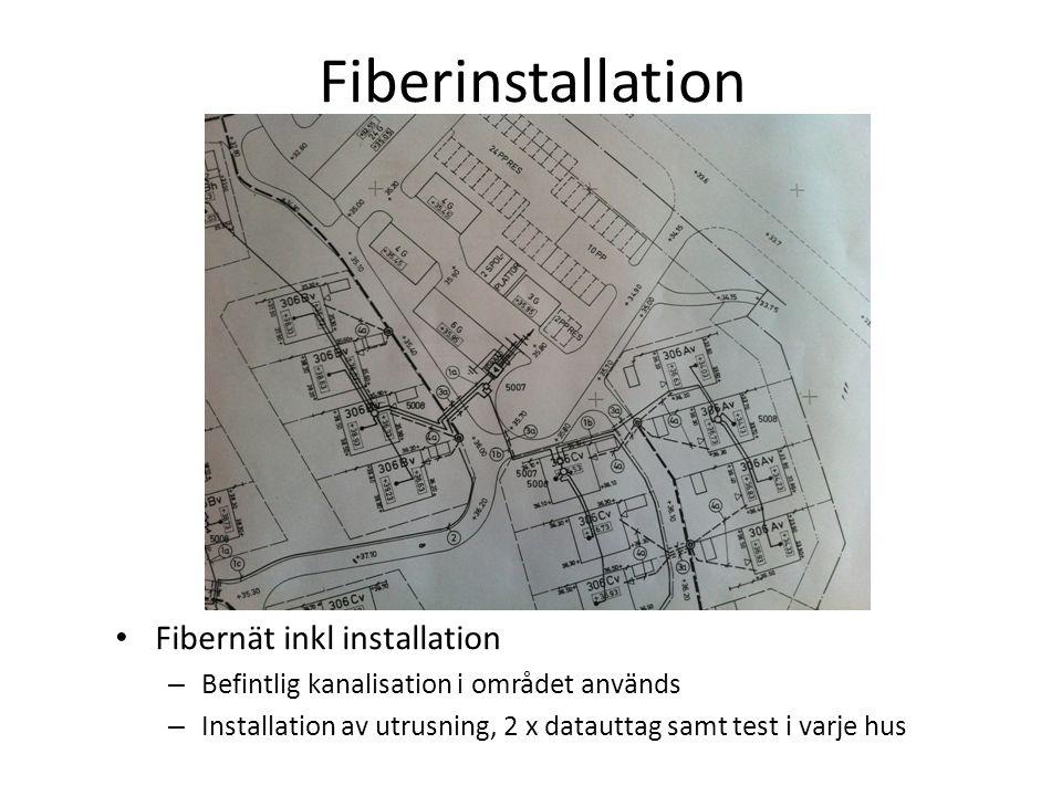 Fiberinstallation Fibernät inkl installation