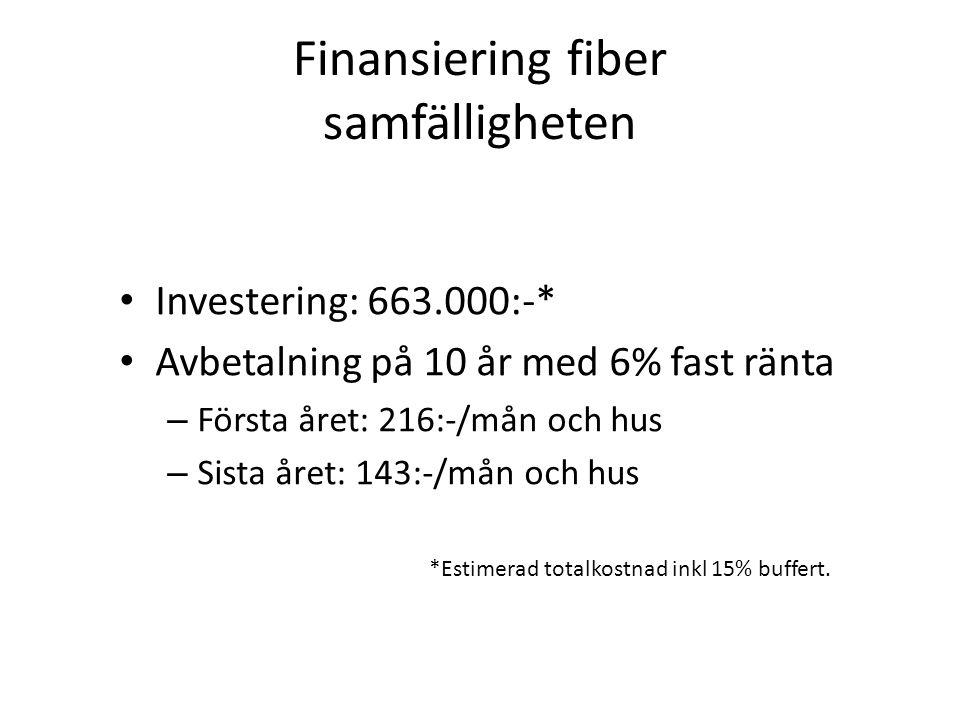 Finansiering fiber samfälligheten