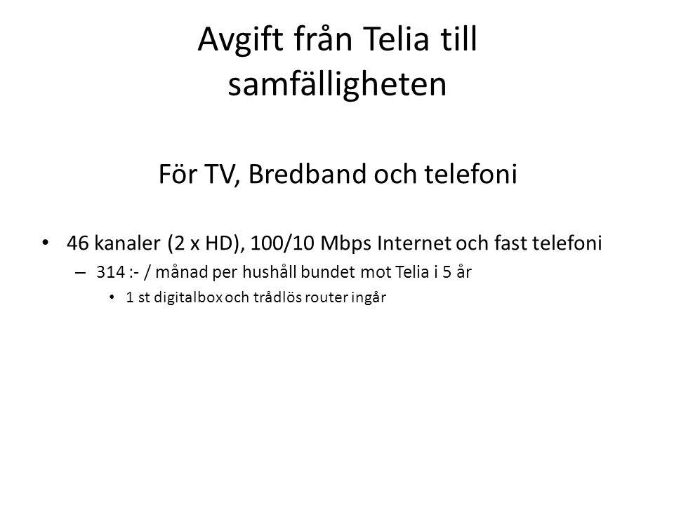 Avgift från Telia till samfälligheten