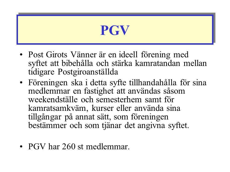 PGV Post Girots Vänner är en ideell förening med syftet att bibehålla och stärka kamratandan mellan tidigare Postgiroanställda.