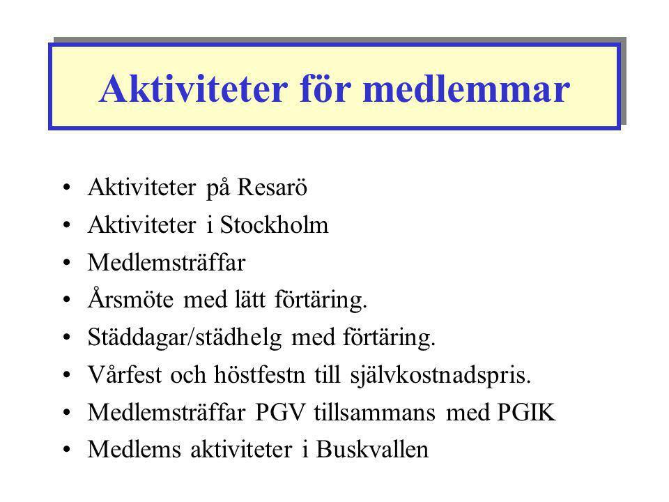 Aktiviteter för medlemmar