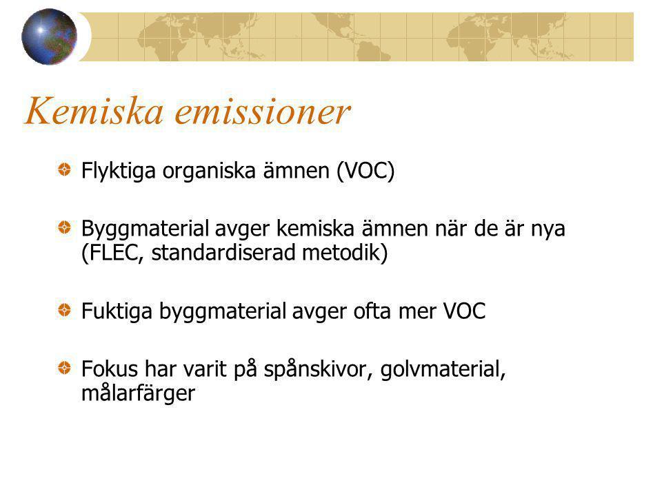 Kemiska emissioner Flyktiga organiska ämnen (VOC)