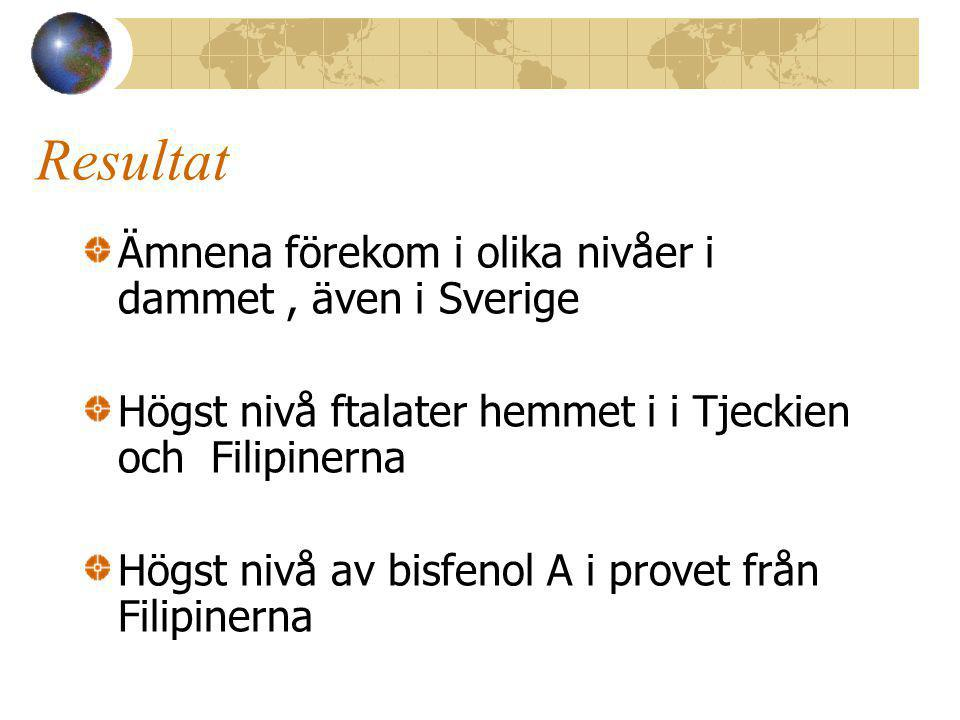 Resultat Ämnena förekom i olika nivåer i dammet , även i Sverige