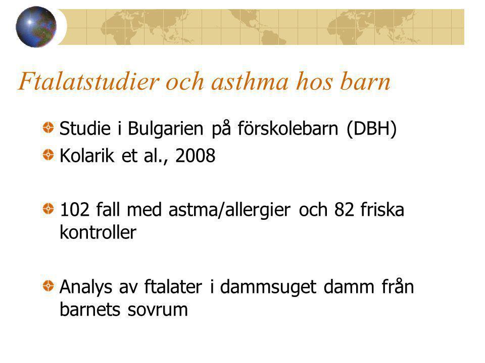 Ftalatstudier och asthma hos barn