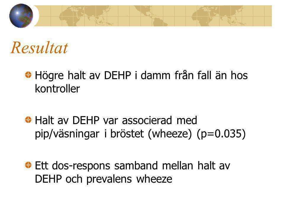 Resultat Högre halt av DEHP i damm från fall än hos kontroller