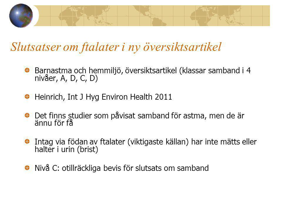 Slutsatser om ftalater i ny översiktsartikel