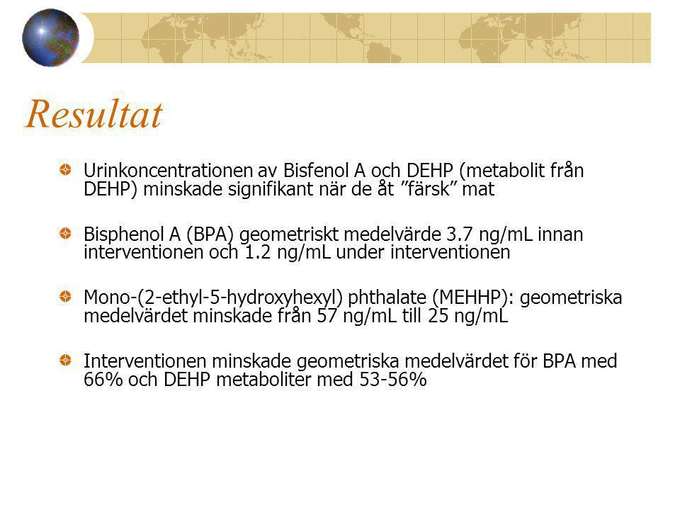 Resultat Urinkoncentrationen av Bisfenol A och DEHP (metabolit från DEHP) minskade signifikant när de åt färsk mat.