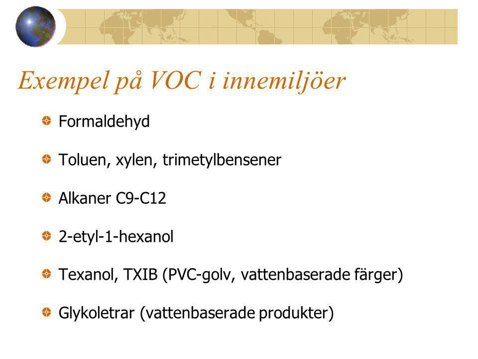 Exempel på VOC i innemiljöer
