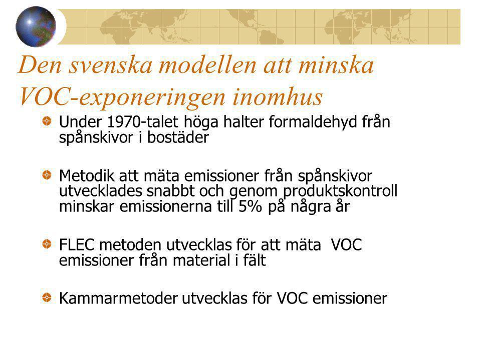 Den svenska modellen att minska VOC-exponeringen inomhus