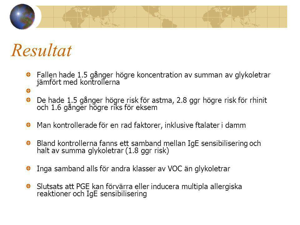Resultat Fallen hade 1.5 gånger högre koncentration av summan av glykoletrar jämfört med kontrollerna.