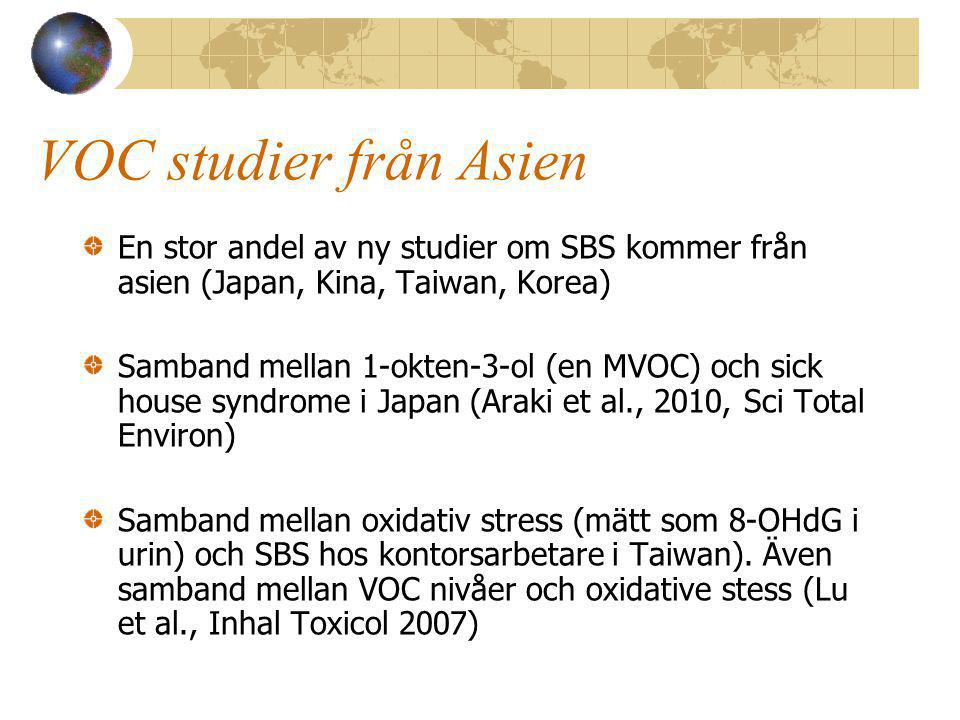 VOC studier från Asien En stor andel av ny studier om SBS kommer från asien (Japan, Kina, Taiwan, Korea)