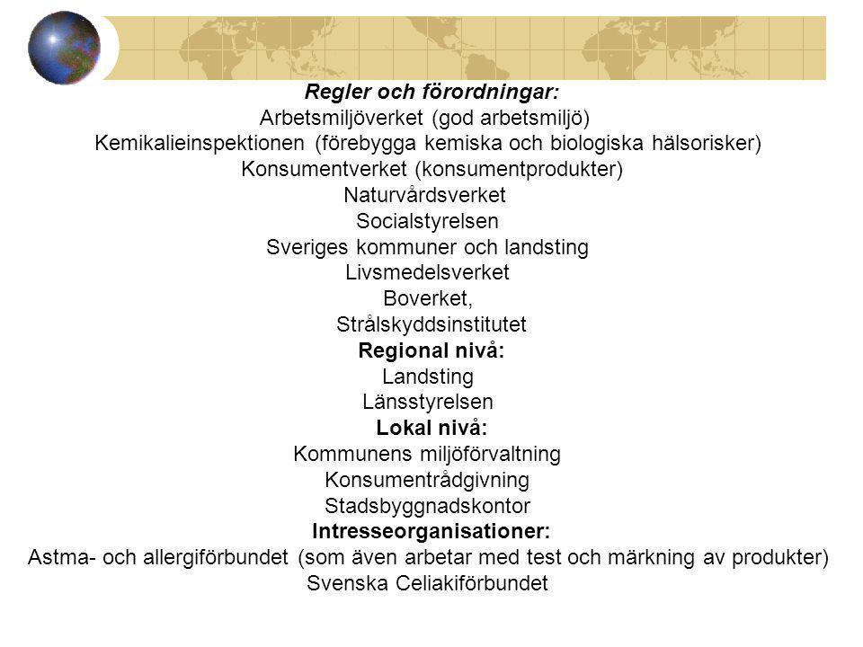Regler och förordningar: Intresseorganisationer: