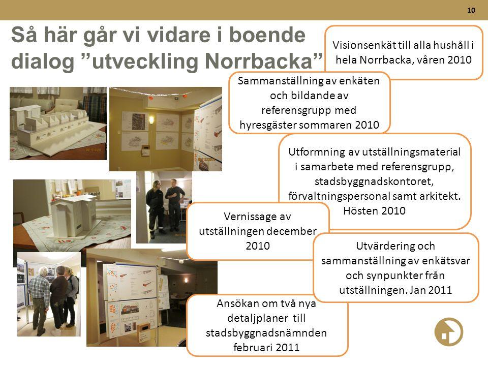 Så här går vi vidare i boende dialog utveckling Norrbacka