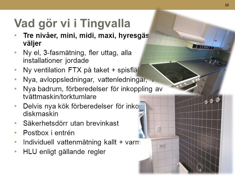 Vad gör vi i Tingvalla Tre nivåer, mini, midi, maxi, hyresgäst väljer