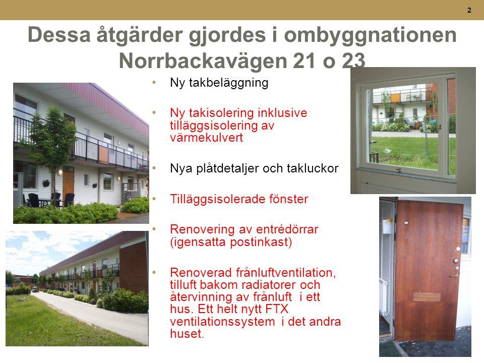 Dessa åtgärder gjordes i ombyggnationen Norrbackavägen 21 o 23