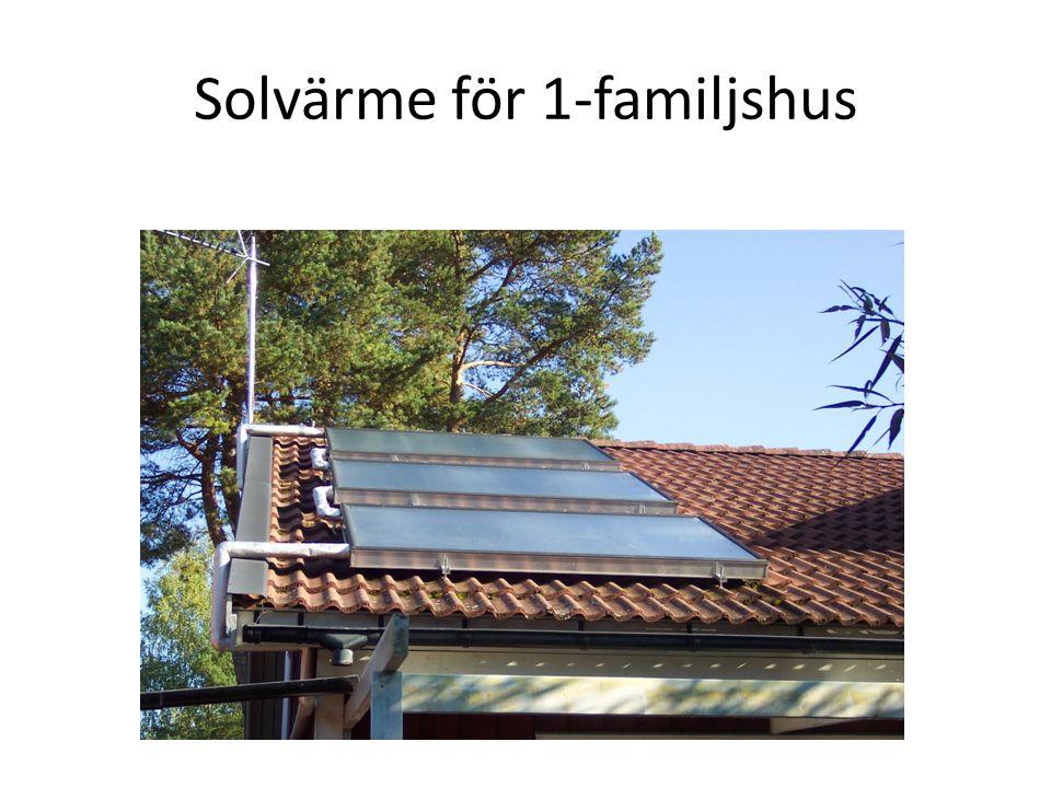 Solvärme för 1-familjshus