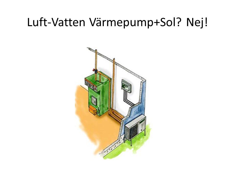 Luft-Vatten Värmepump+Sol Nej!