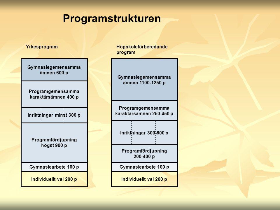 Programstrukturen Yrkesprogram Gymnasiegemensamma ämnen 600 p
