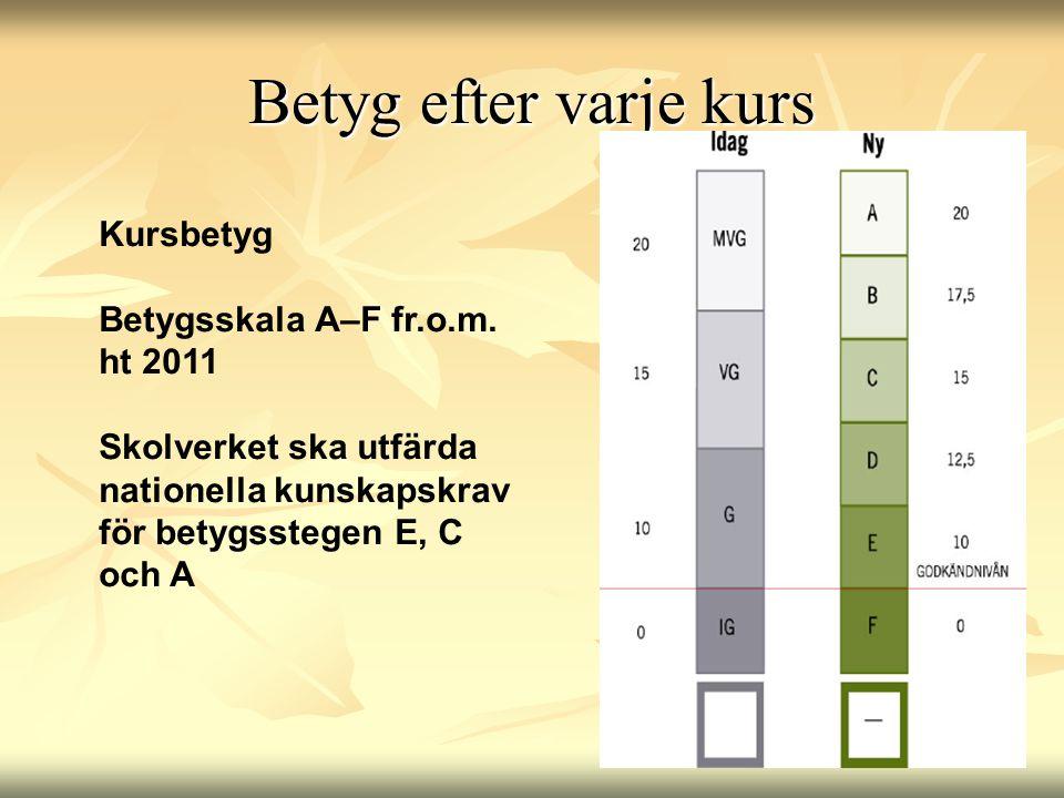 Betyg efter varje kurs Kursbetyg Betygsskala A–F fr.o.m. ht 2011
