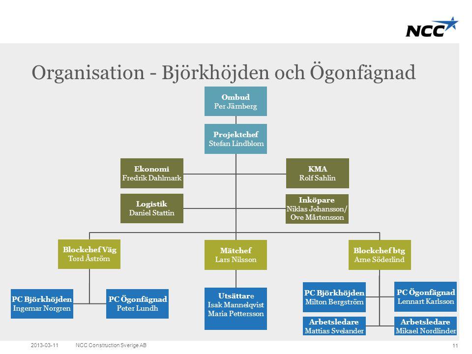 Organisation - Björkhöjden och Ögonfägnad