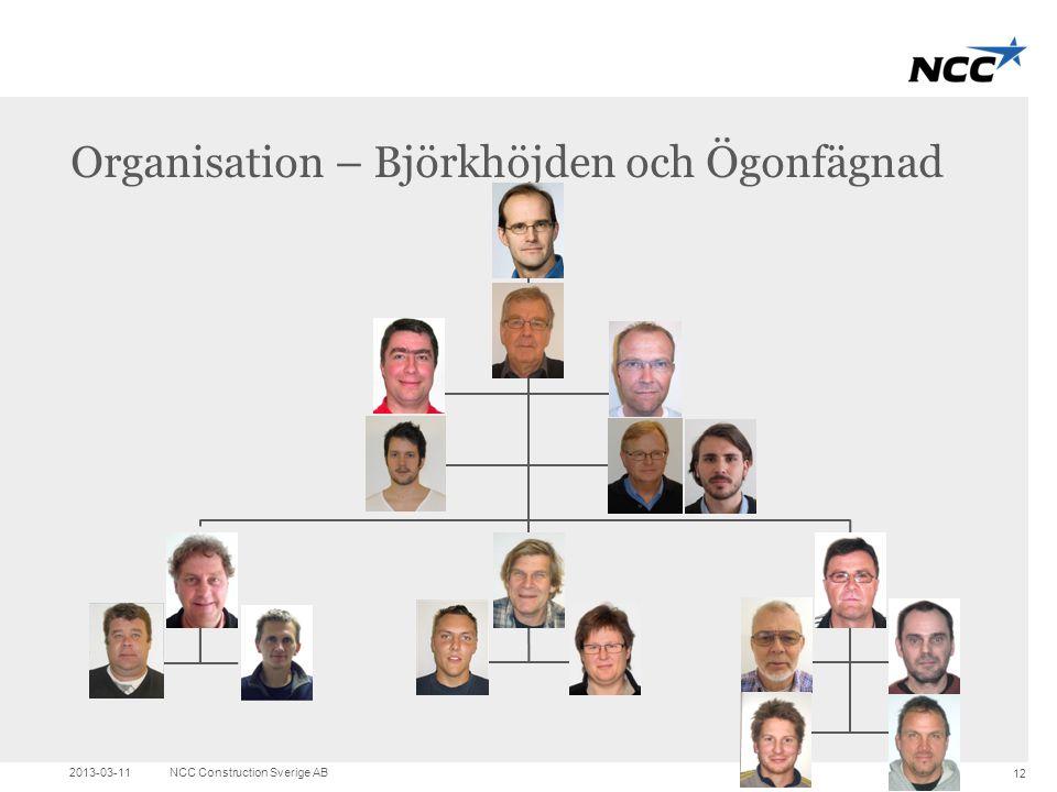Organisation – Björkhöjden och Ögonfägnad