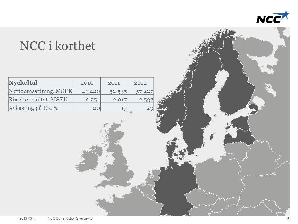NCC i korthet Nyckeltal 2010 2011 2012 Nettoomsättning, MSEK 49 420