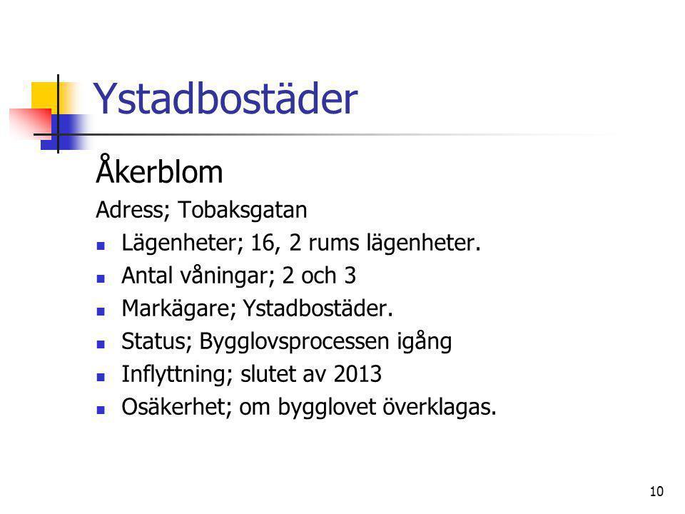 Ystadbostäder Åkerblom Adress; Tobaksgatan