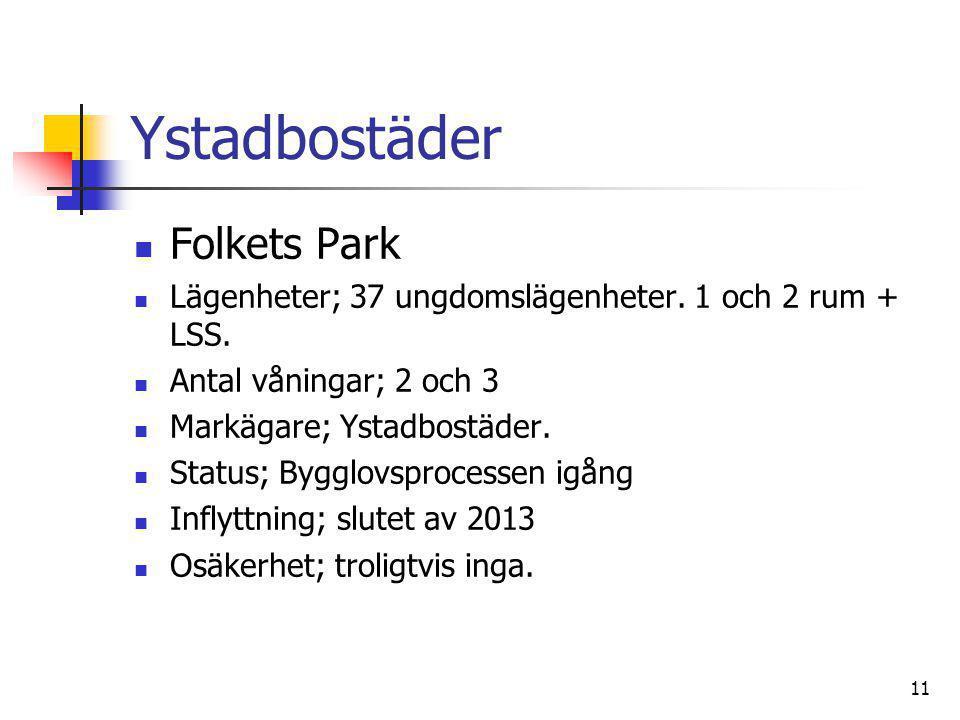 Ystadbostäder Folkets Park