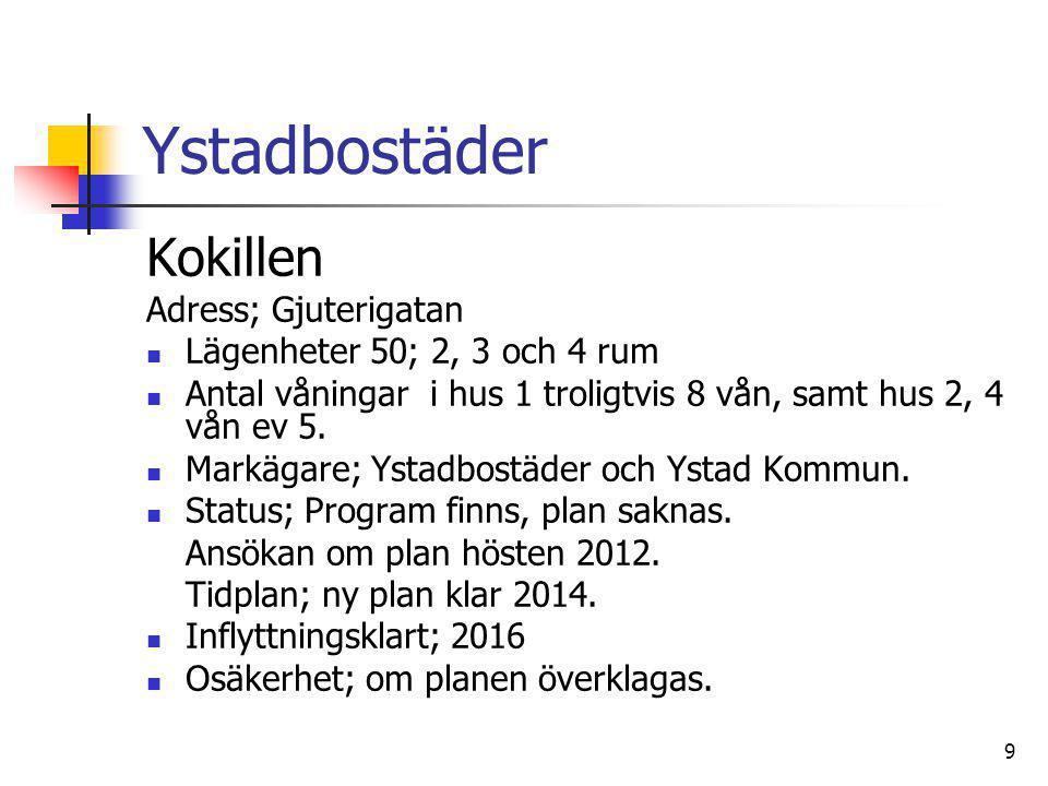 Ystadbostäder Kokillen Adress; Gjuterigatan