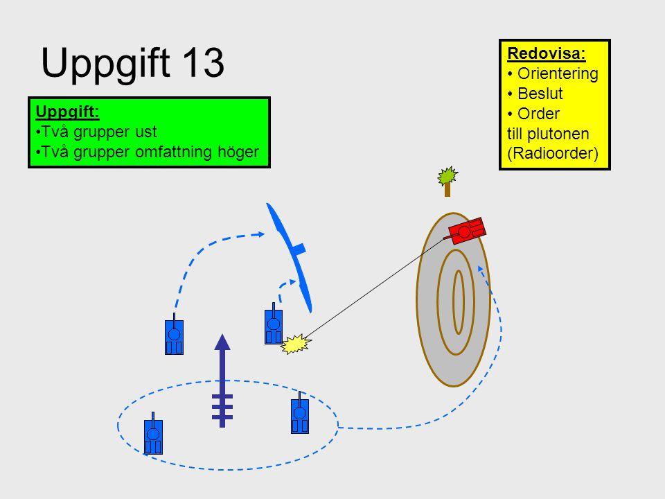Uppgift 13 Redovisa: Orientering Beslut Order till plutonen