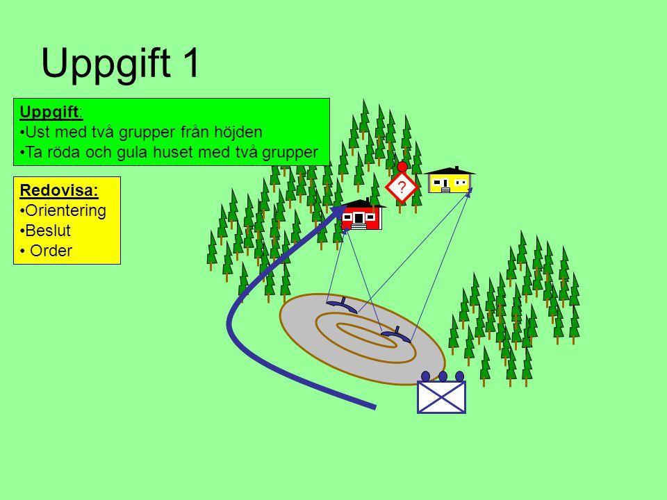 Uppgift 1 Uppgift: Ust med två grupper från höjden