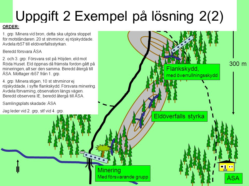 Uppgift 2 Exempel på lösning 2(2)