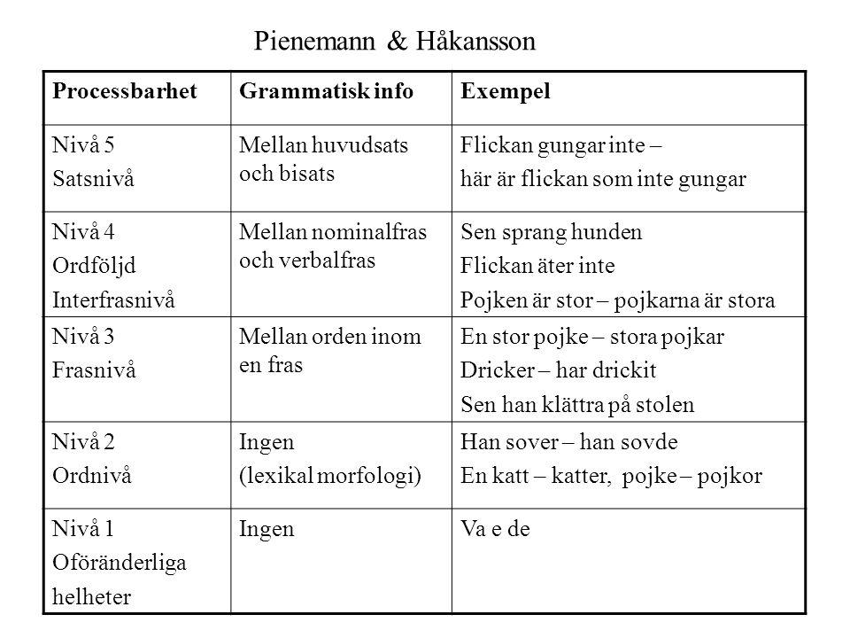 Pienemann & Håkansson Processbarhet Grammatisk info Exempel Nivå 5