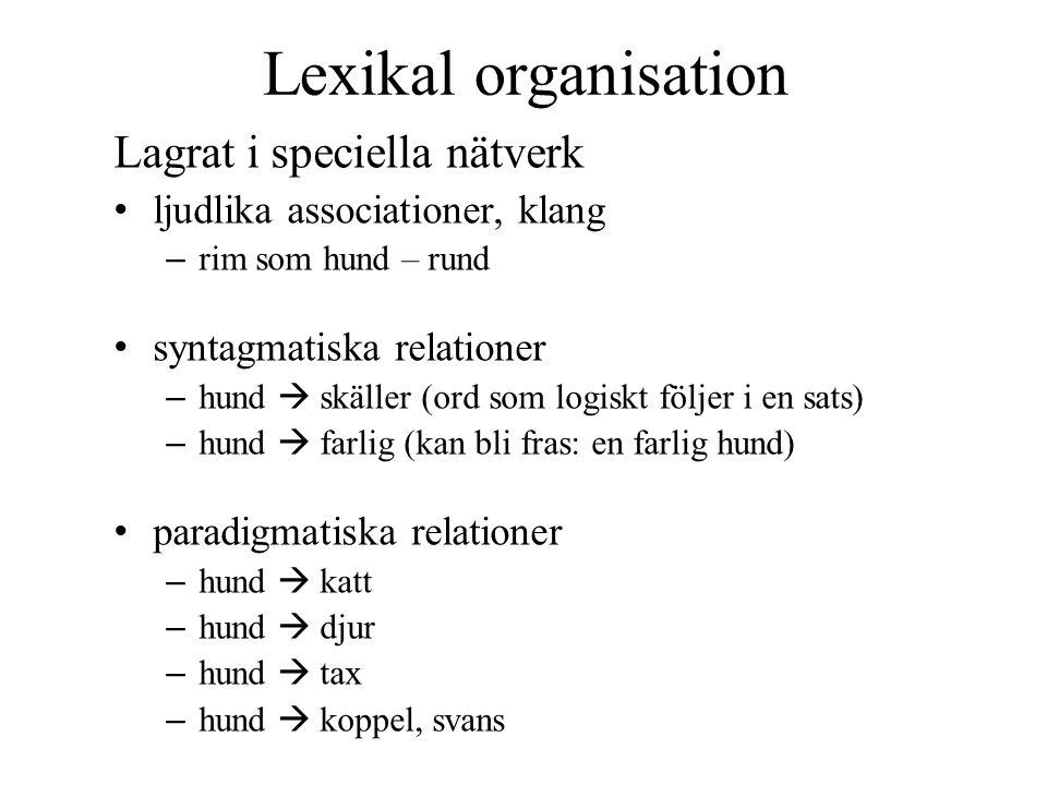 Lexikal organisation Lagrat i speciella nätverk
