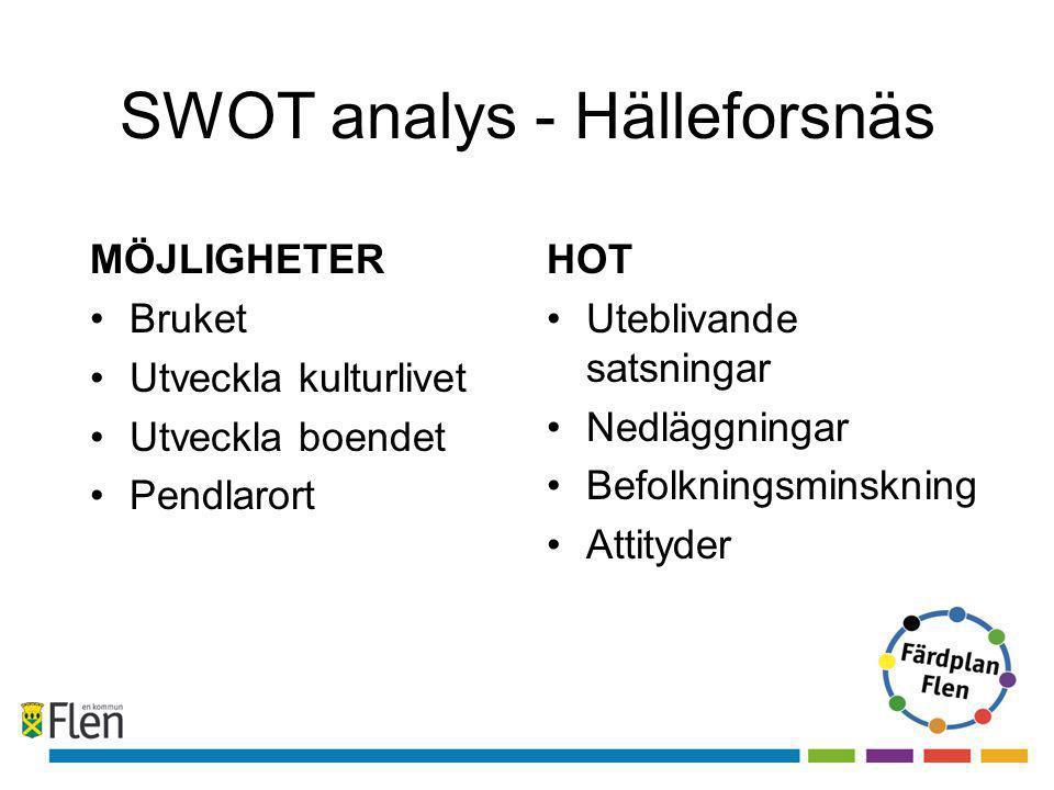 SWOT analys - Hälleforsnäs
