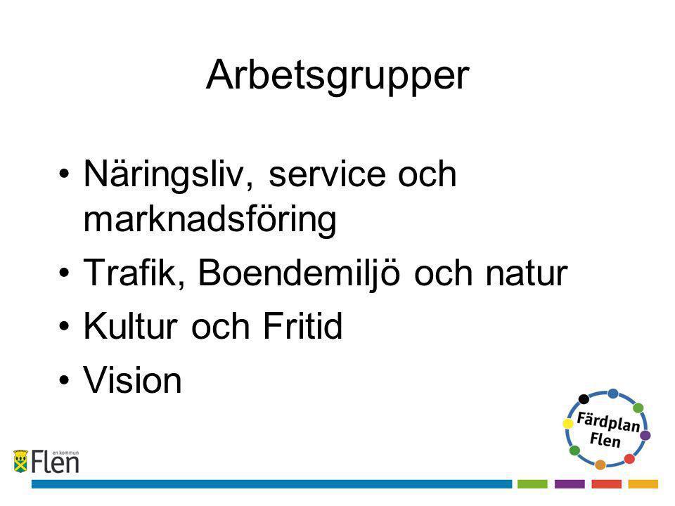 Arbetsgrupper Näringsliv, service och marknadsföring