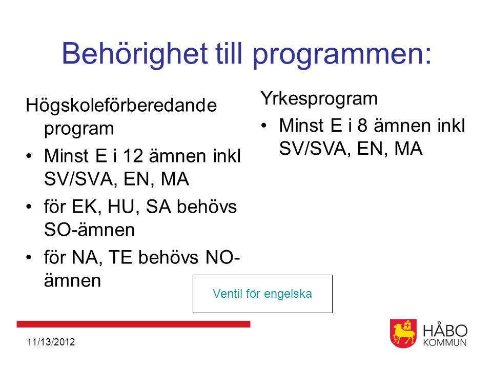 Behörighet till programmen: