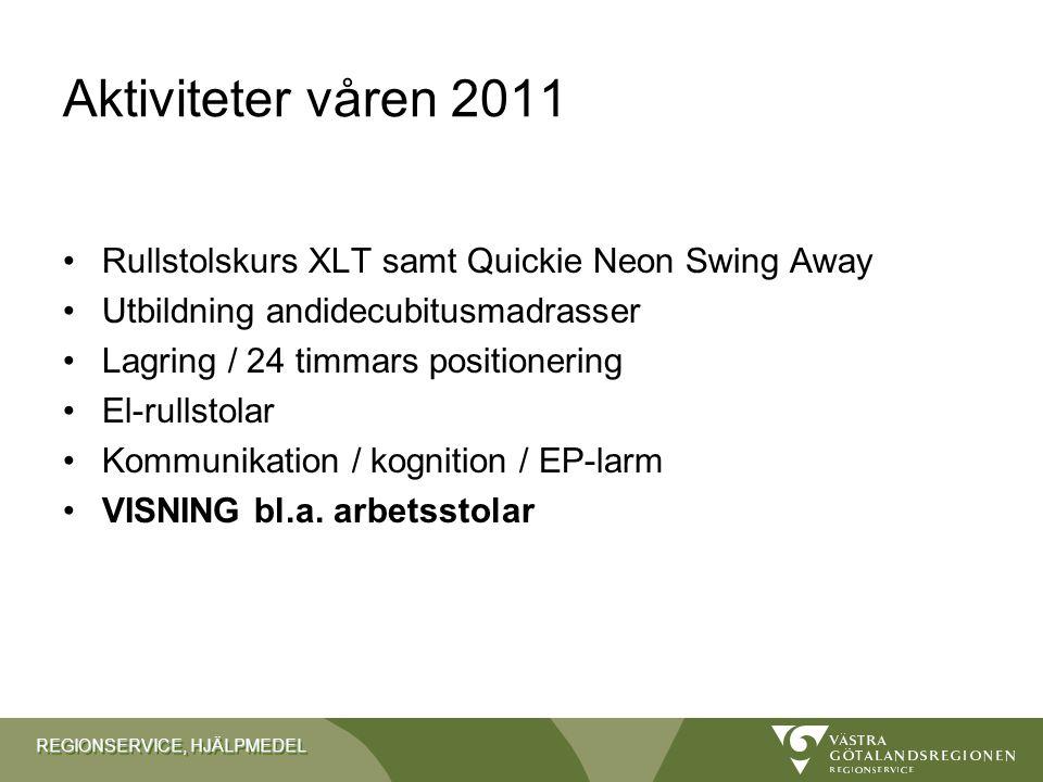 Aktiviteter våren 2011 Rullstolskurs XLT samt Quickie Neon Swing Away