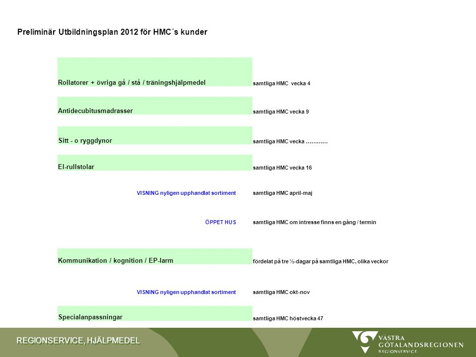 Preliminär Utbildningsplan 2012 för HMC´s kunder