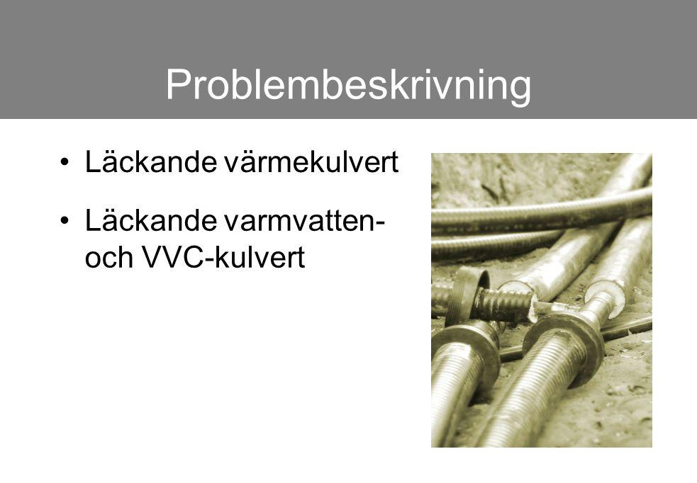 Problembeskrivning Läckande värmekulvert