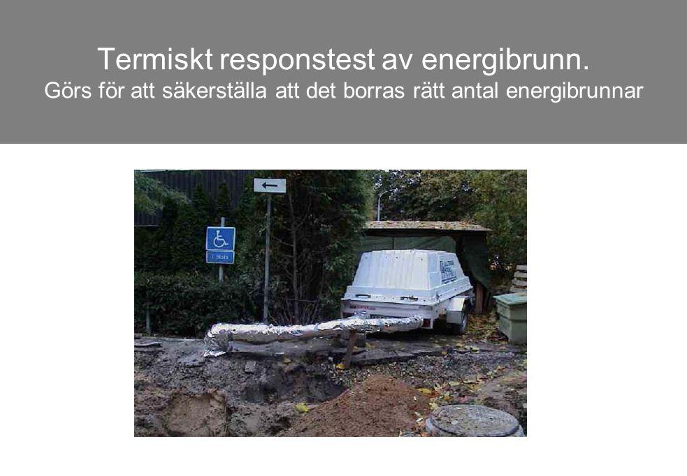 Termiskt responstest av energibrunn