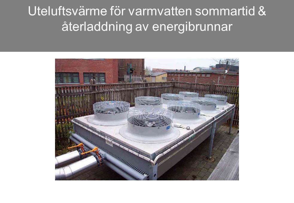 Uteluftsvärme för varmvatten sommartid & återladdning av energibrunnar